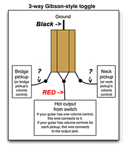 epiphone les paul switch wiring car fuse box and wiring diagram wiring diagram for les paul furthermore tech tip how to install gibson pickups in epiphone guitars